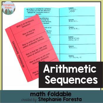 Arithmetic Sequences Foldable
