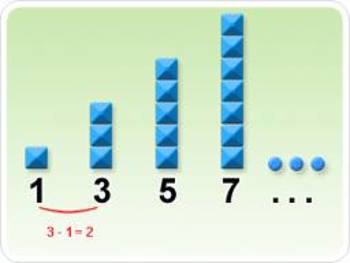 Arithmetic Sequences Lesson, classwork, and Homework