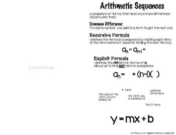 Arithmetic Sequences Notes (GSE Algebra 1)
