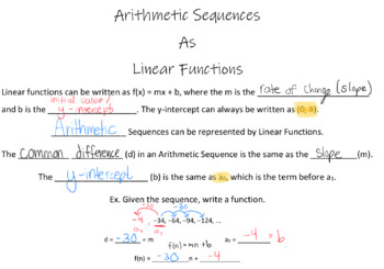 Arithmetic Sequences as Linear Functions by Audre Williams   TpT
