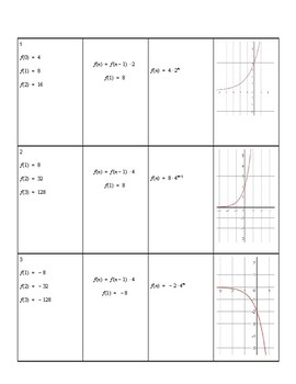 Arithmetic and Geometric Sequences matching task
