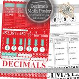 Free Math Decimals Poster: Modern, Bulletin Board Decoration