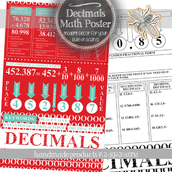 Free Math Decimals Poster: Modern, Bulletin Board Decoration