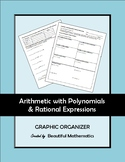 Arithmetic with Polynomials and Rational Expressions