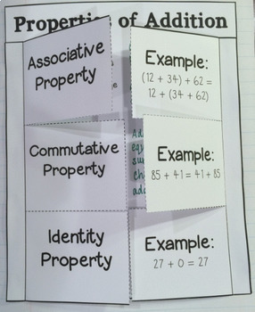 Arithmetic Mini-Bundle