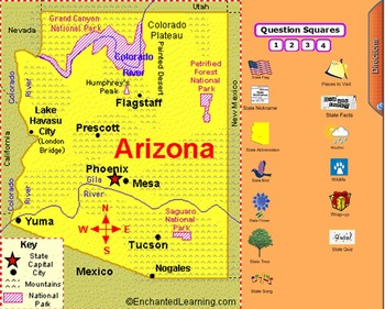 All About  Arizona