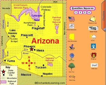 All About  Arizona