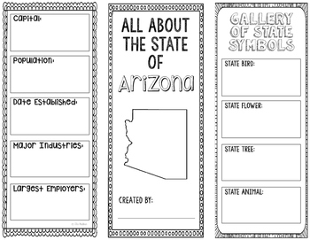 Arizona - State Research Project - Interactive Notebook - Mini Book