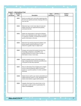 Arizona Common Core ELA Standards and RTI Checklist Fifth Grade
