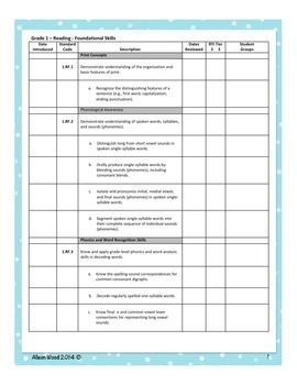 Arizona Common Core ELA Standards and RTI Checklist First Grade