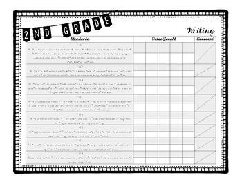 Arizona Common Core Standards Checklist 2nd Grade