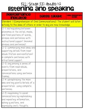 Arizona English Language Proficiency {ELP} Standards Checklists Stage II