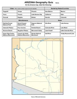 Arizona Geography Quiz