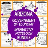 Arizona Government & Economy Interactive Bundle – TWELVE Arizona History Lessons