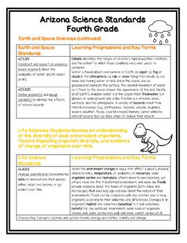 Arizona Science Standards for 4th Grade