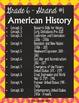Arizona State Social Studies Standards Posters