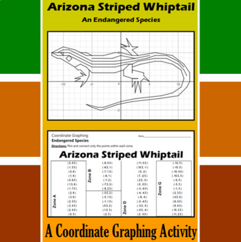 Arizona Striped Whiptail - A Coordinate Graphing Activity