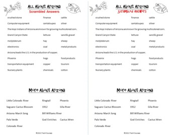 Arizona Webquest Common Core Research Mini Book