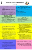 Arizona state standards 5th grade Mathematics poster (upda