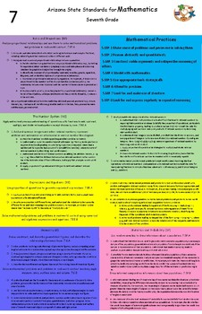 Arizona state standards 7th grade mathematics poster (updated 2017)