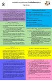 Arizona state standards 8th grade Mathematics poster (upda