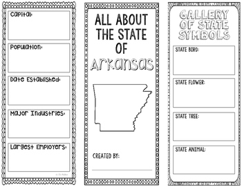 Arkansas - State Research Project - Interactive Notebook - Mini Book