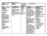 Arkansas Civics: Local Community Rights and Responsibilities Unit