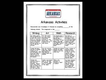 Arkansas Differentiated State Activities