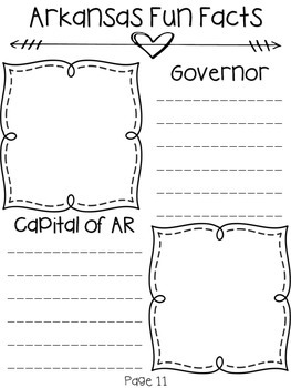 Arkansas Facts Book