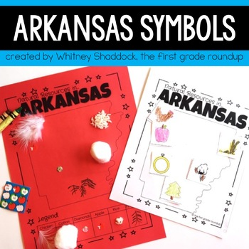 Arkansas History Unit: Symbols, Maps, & Economics