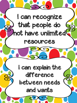 Arkansas: Kindergarten  Social Studies I Can Statement Posters