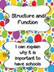 Arkansas: Kindergarten  Social Studies I Can Statement Posters