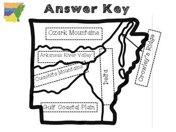 Arkansas Regions cut and paste activity