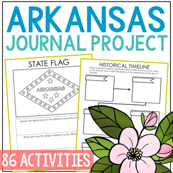 ARKANSAS History Guided Research Project, Notebook Journal Pages {EDITABLE}