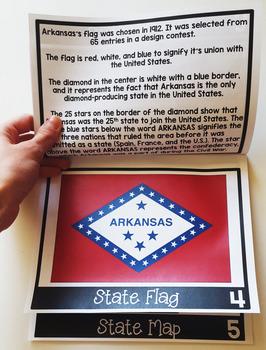 Arkansas State Flipbook
