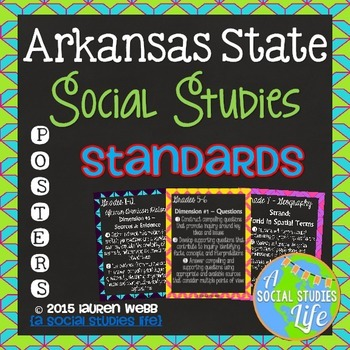 arkansas history teaching resources teachers pay teachers rh teacherspayteachers com Kindergarten Pacing Guide Language Arts Pacing Guides