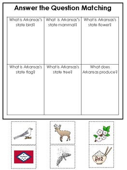 Arkansas State Symbols Themed Answer The Question Game Preschool Game