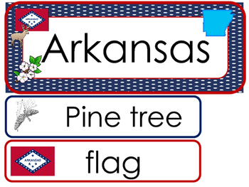 Arkansas State Word Wall Bulletin Board Set. Geography Curriculum.
