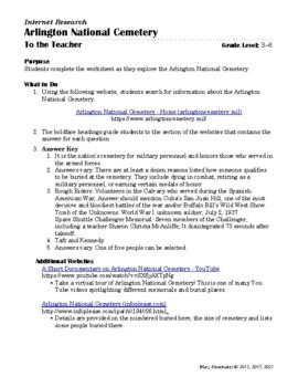 Arlington National Cemetery: Internet Research