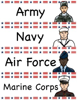Armed Forces -Vocabulary Words-