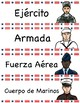 Armed Forces -Vocabulary Words in Spanish- Fuerzas Armadas Vocabulario