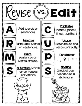 ARMS and CUPS Writing Posters Handout Revising and Editing