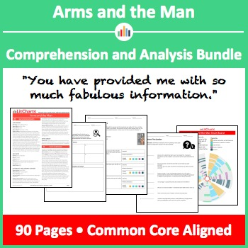 Arms and the Man – Comprehension and Analysis Bundle
