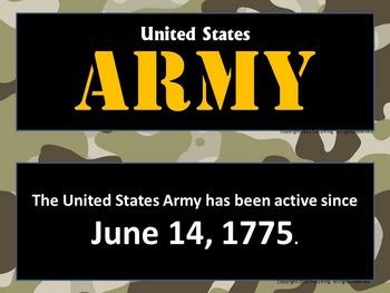 Army Bulletin Board