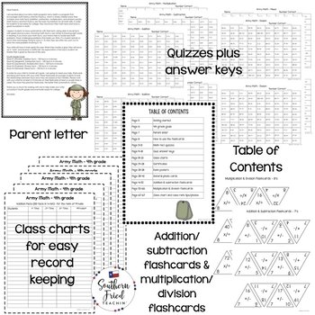 Math Facts Fluency Program Fourth Grade (All Operations)