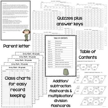 Math Facts Fluency Program Fifth Grade (All Operations)