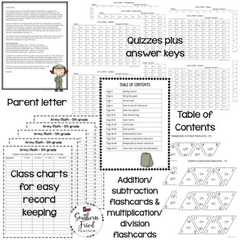 Math Facts Fluency Program Fifth Grade (All Operations) | TpT