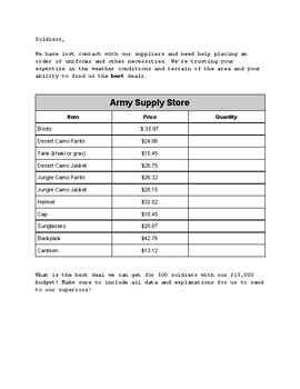 Army Supply Store Decimals and Fractions Bundle (Boot Camp)