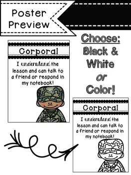 Army Themed Self-Assessment Posters