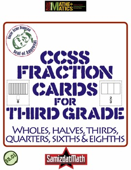 Arne Duncan Approved Common Core 3rd Grade Fraction Cards